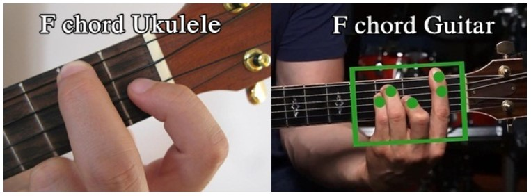 is ukulele easier than guitar