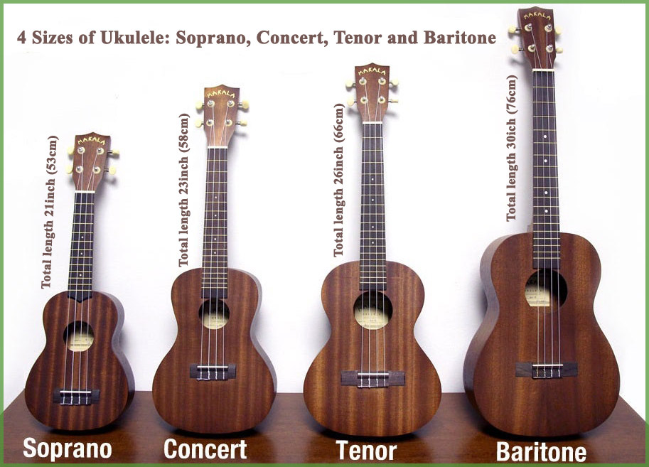 How To Choose A Good Beginner Ukulele. Ukulele Buying Guide For Beginners