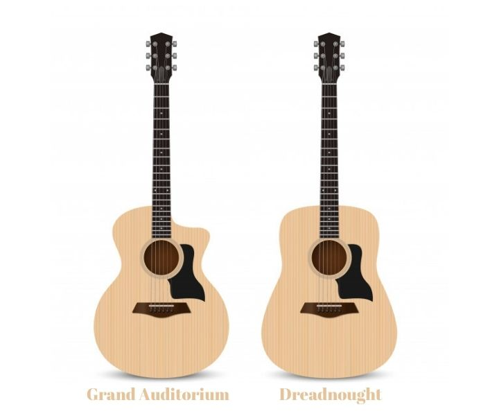 dreadnought shape vs. grand auditorium shape