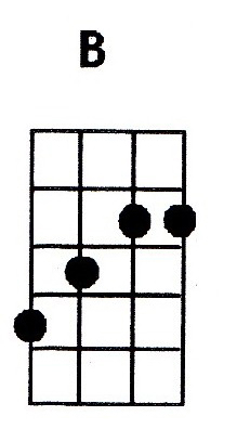 B ukulele chord is also denoted as Bmaj