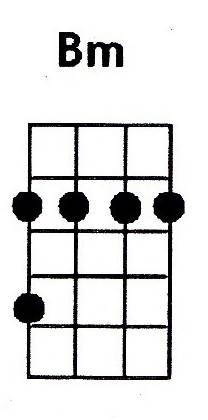 Bm ukulele chord is also denoted as Bmin