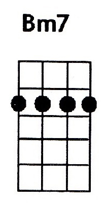 Bm7 ukulele chord is also denoted as Bmin7