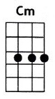 Cm ukulele chord is also denoted as Cmin