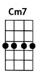 Cm7 ukulele chord is also denoted as Cmin7