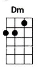 Dm ukulele chord is also denoted as Dmin
