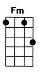Fm ukulele chord is also denoted as Fmin