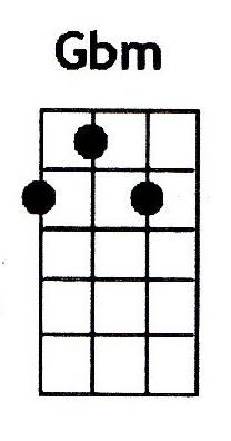 Gbm ukulele chord is also denoted as F#m