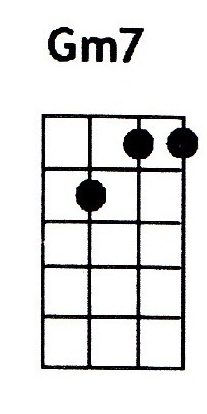 Gm7 ukulele chord is also denoted as Gmin7